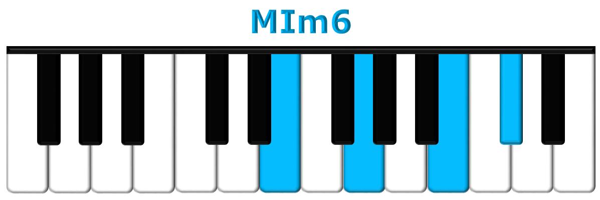 MIm6 piano