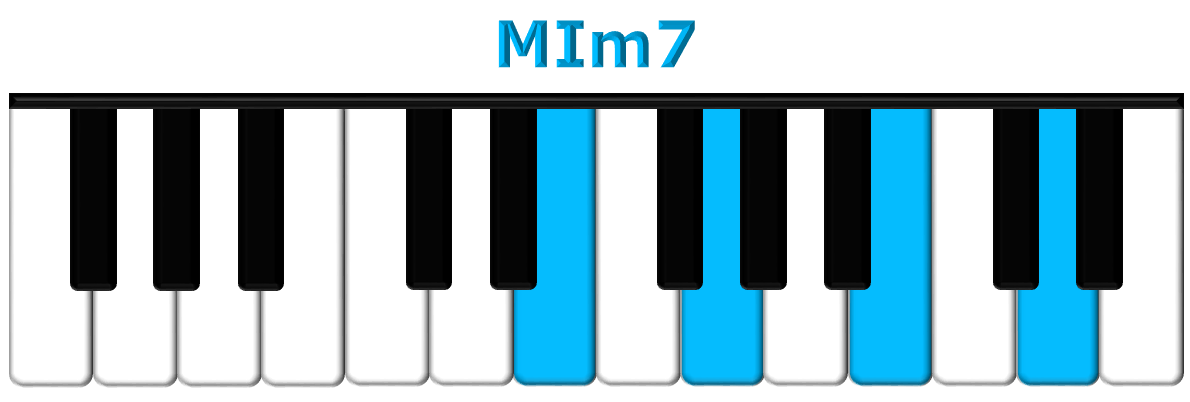 MIm7 piano