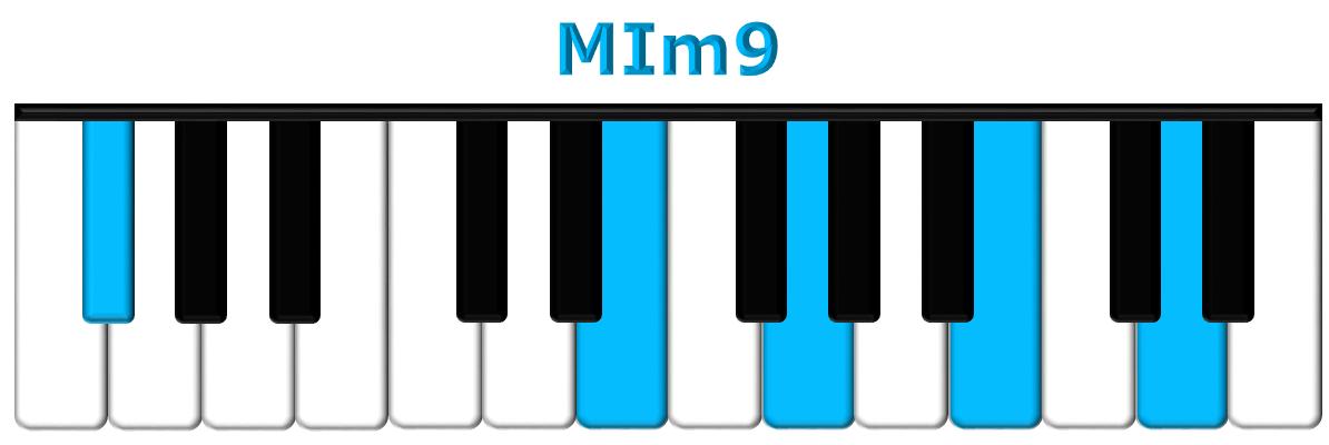 MIm9 piano