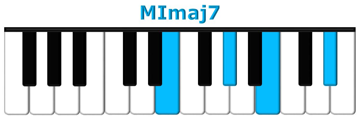 MImaj7 piano