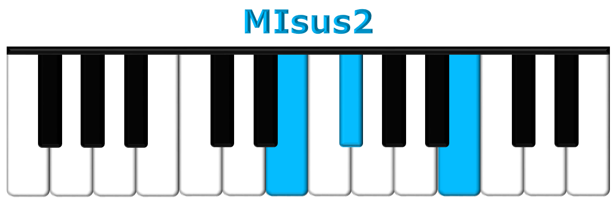 MIsus2 piano