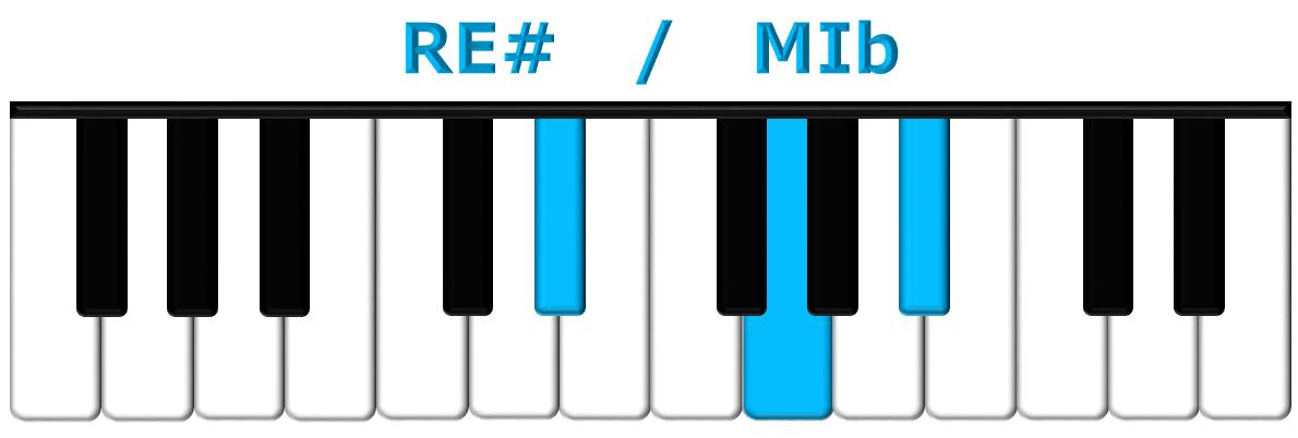 RE# piano