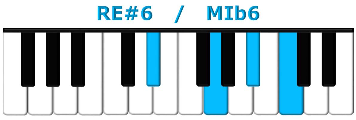 RE#6 piano
