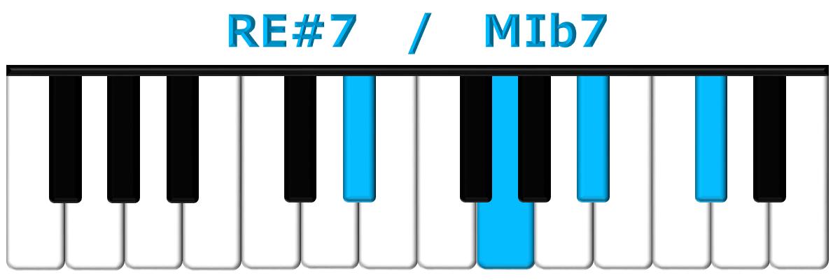 RE#7 piano