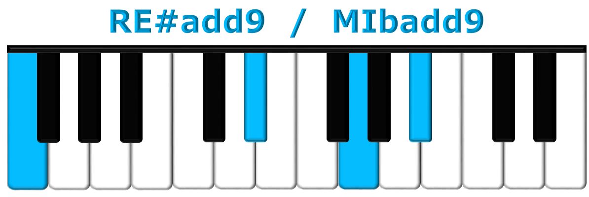 RE#add9 piano