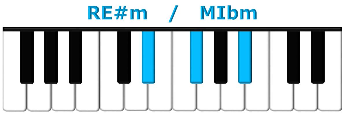 RE#m piano