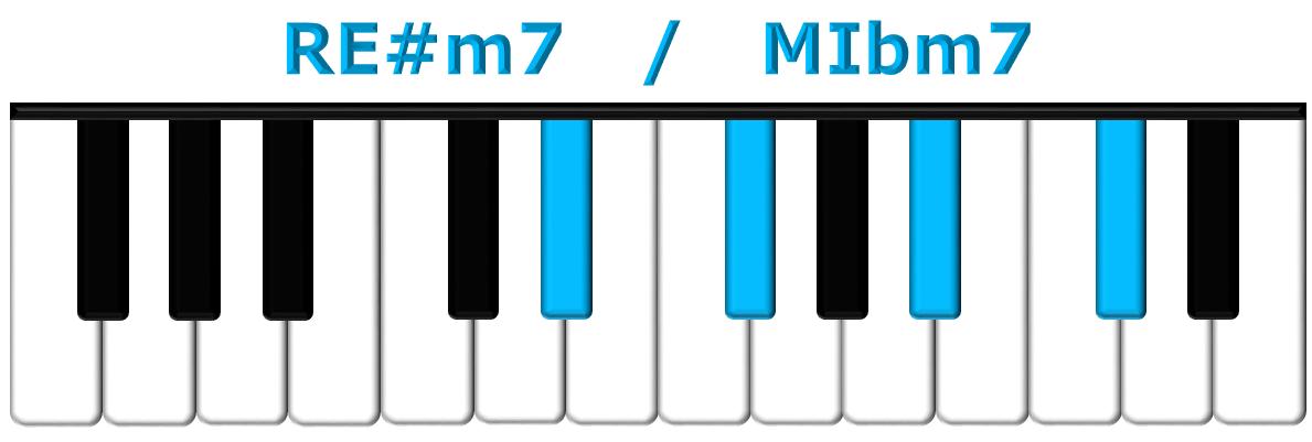 RE#m7 piano