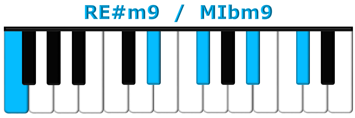 RE#m9 piano