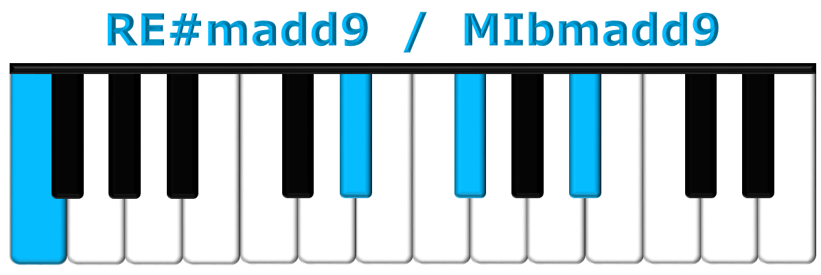 RE#madd9 piano