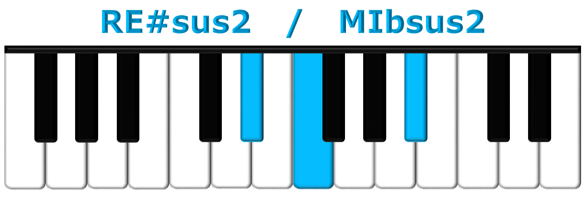 RE#sus2 piano