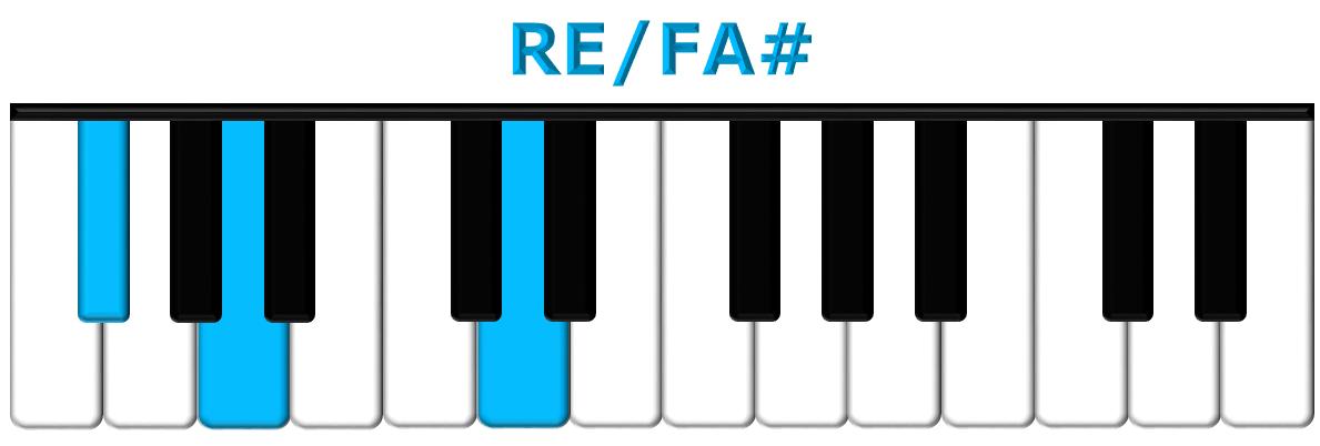 RE/FA# piano