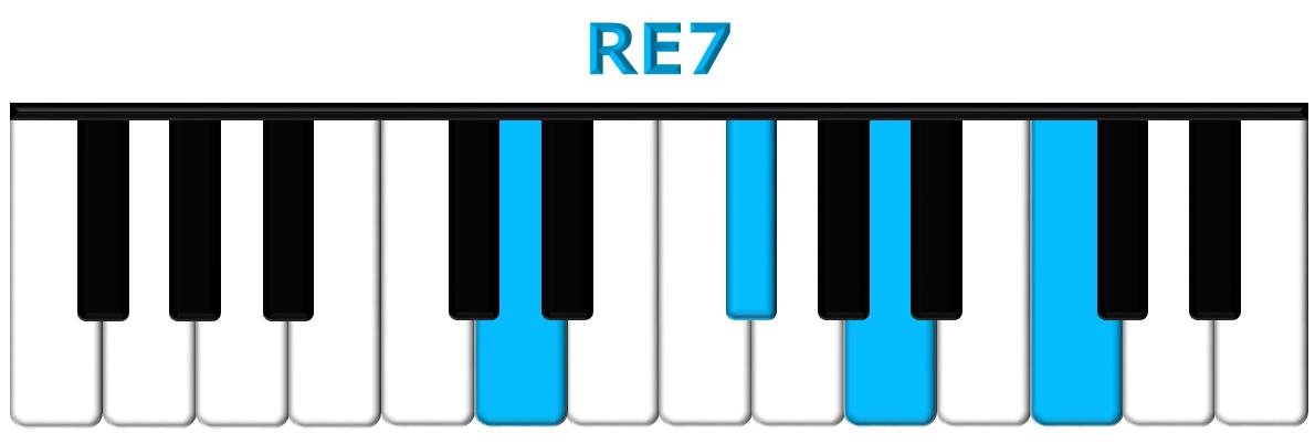 RE7 piano