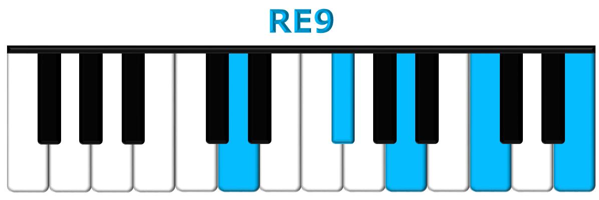 RE9 piano