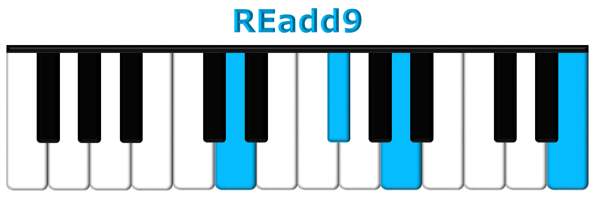 REadd9 piano