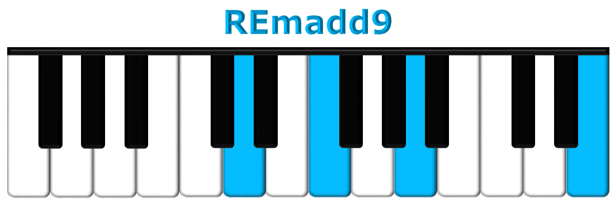 REmadd9 piano