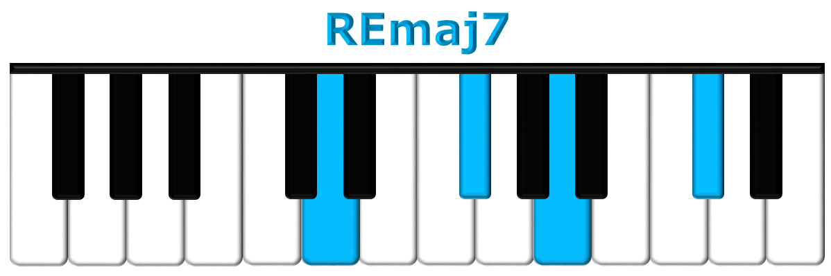 REmaj7 piano