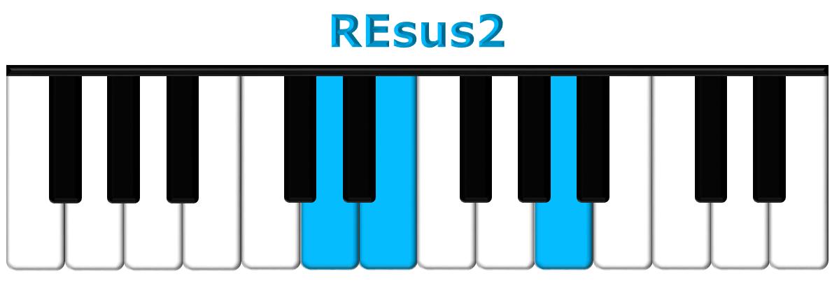 REsus2 piano