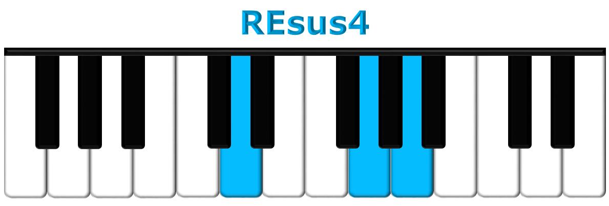 REsus4 piano