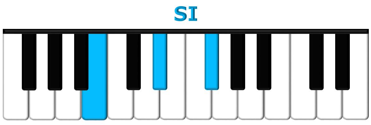 SI piano