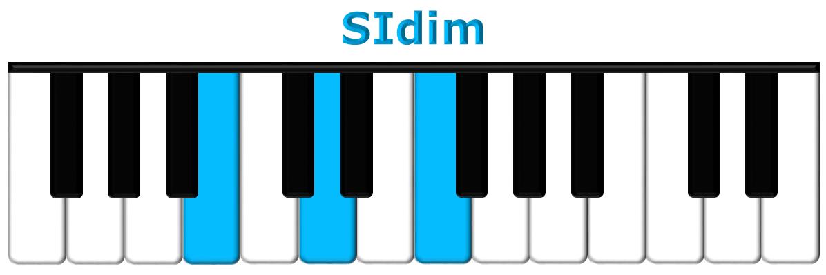 SIdim piano