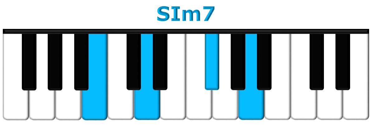 SIm7 piano