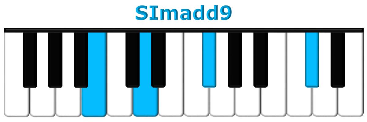 SImadd9 piano