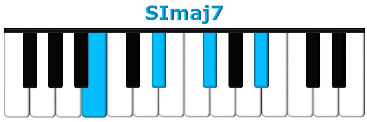 SImaj7 piano