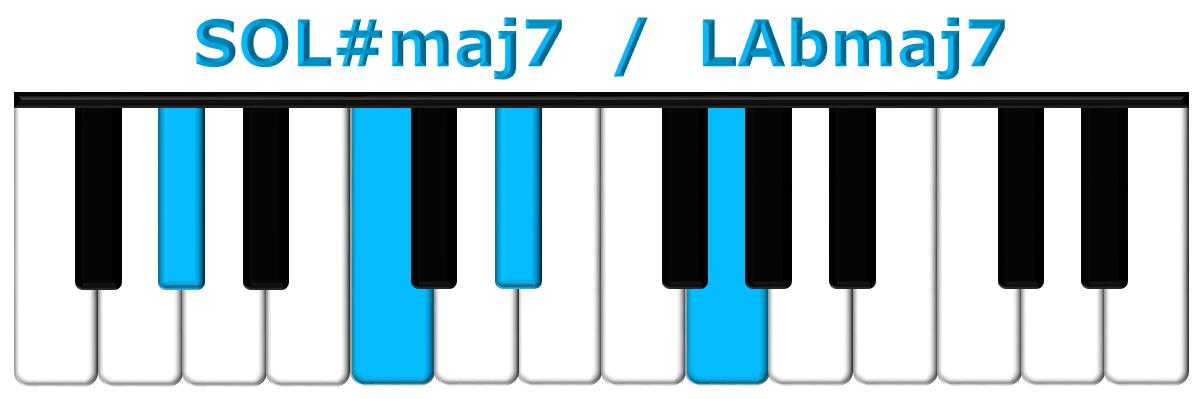 SOL#maj7 piano